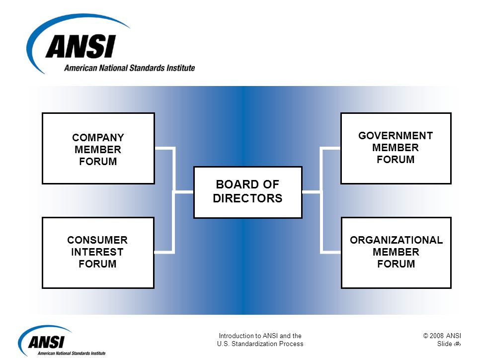 © 2008 ANSI Slide 19 Introduction to ANSI and the U.S. Standardization Process COMPANY MEMBER FORUM CONSUMER INTEREST FORUM ORGANIZATIONAL MEMBER FORU