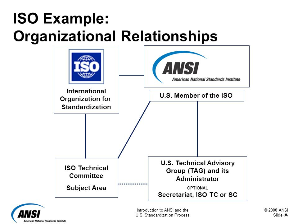 © 2008 ANSI Slide 31 Introduction to ANSI and the U.S. Standardization Process ISO Technical Committee Subject Area International Organization for Sta
