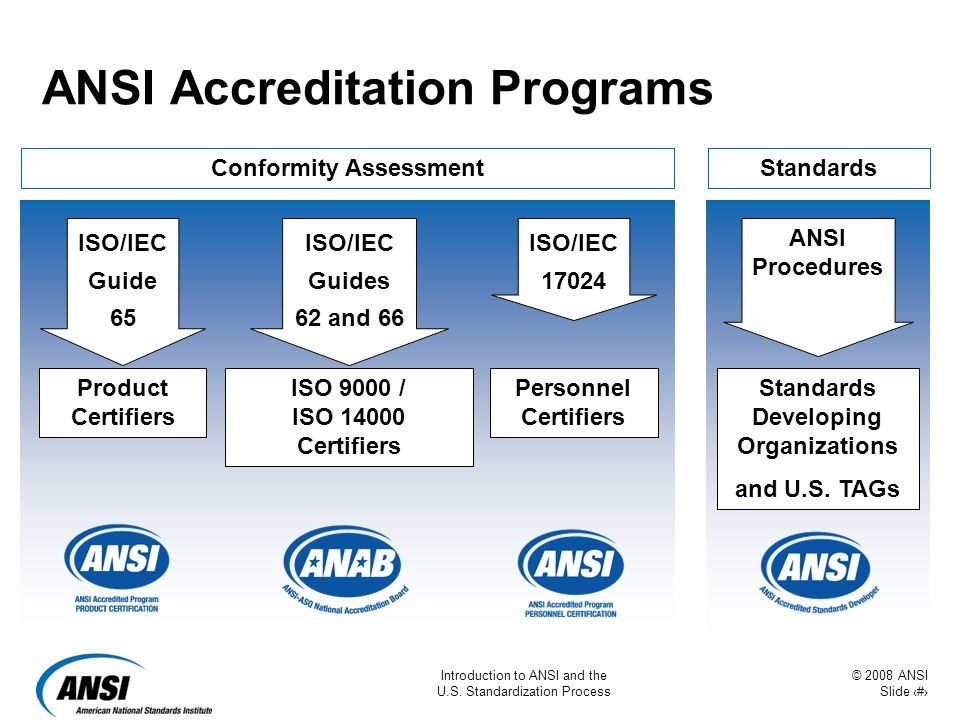 © 2008 ANSI Slide 43 Introduction to ANSI and the U.S. Standardization Process ANSI Accreditation Programs Conformity Assessment Product Certifiers IS