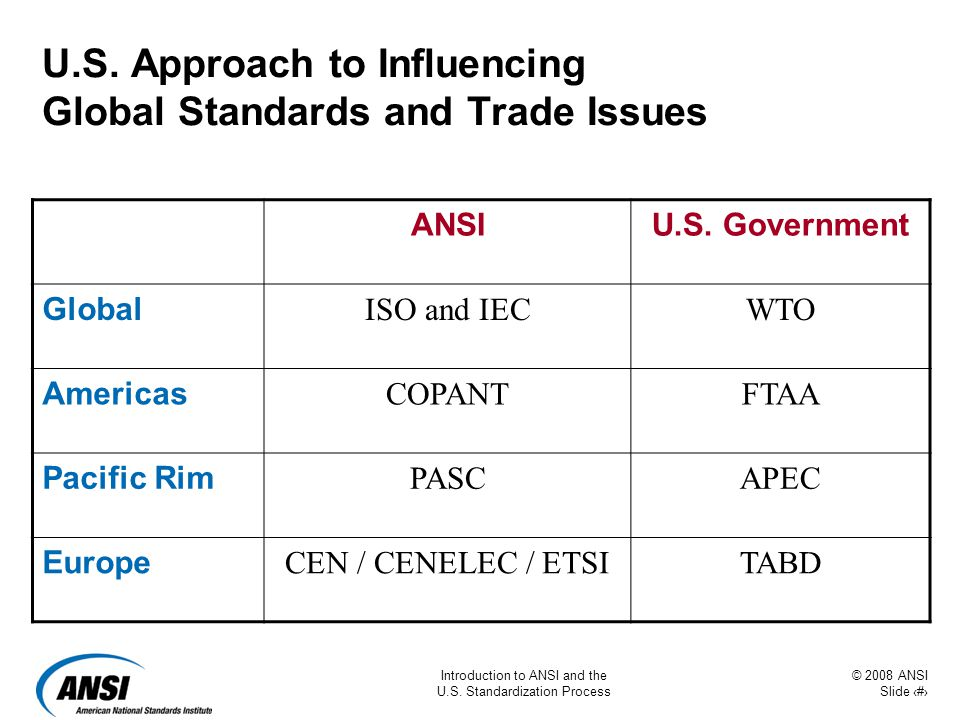 © 2008 ANSI Slide 56 Introduction to ANSI and the U.S. Standardization Process U.S. Approach to Influencing Global Standards and Trade Issues ANSIU.S.