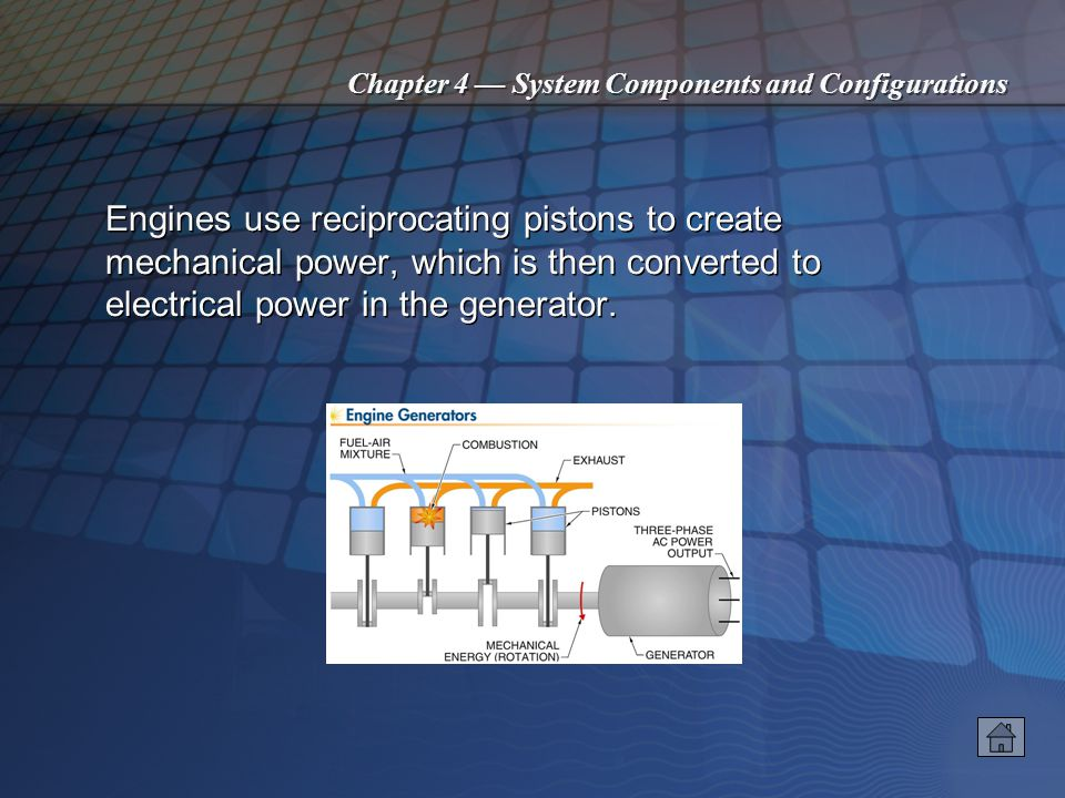 Chapter 4 System Components and Configurations Balance-of-system (BOS) components include all the mechanical and electrical parts to connect and secure the major components.
