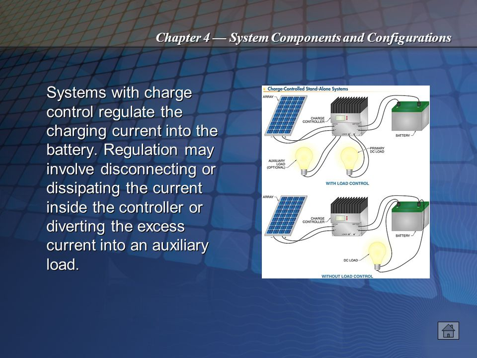Chapter 4 System Components and Configurations Self-regulating systems avoid the complexity of adding charge control components by precisely sizing the battery and array.