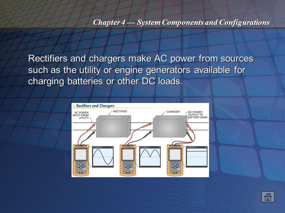 Chapter 4 System Components and Configurations Stand-alone systems for AC loads must include an inverter, which draws DC power from the battery bank and changes it to AC power for distribution.