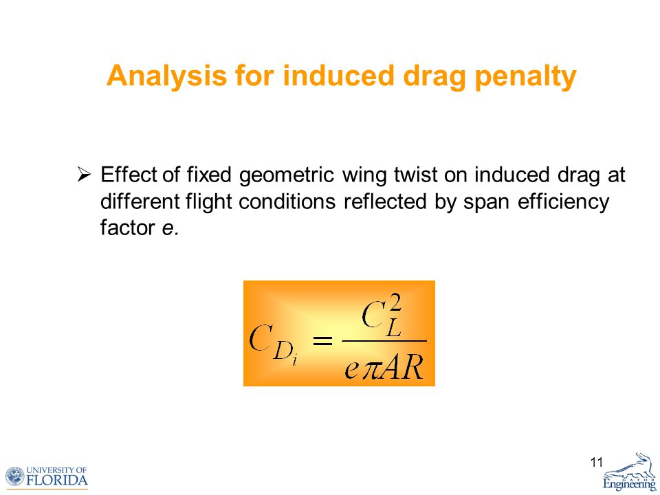 11 Analysis for induced drag penalty Effect of fixed geometric wing twist on induced drag at different flight conditions reflected by span efficiency factor e.