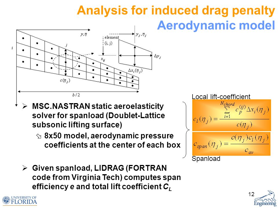 12 Analysis for induced drag penalty Aerodynamic model MSC.NASTRAN static aeroelasticity solver for spanload (Doublet-Lattice subsonic lifting surface