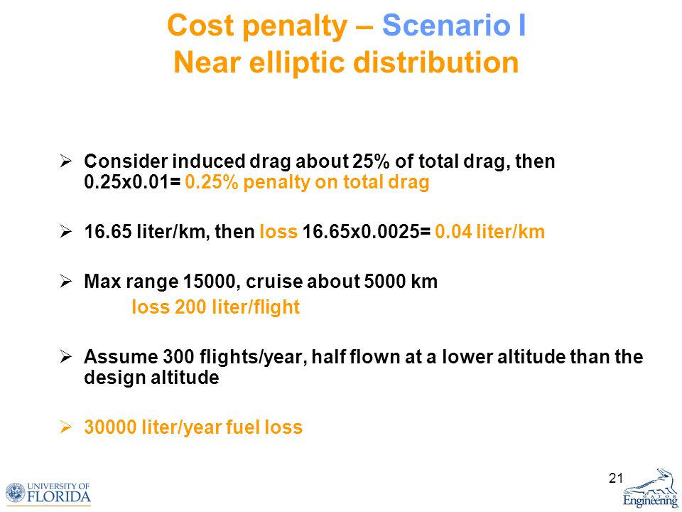 21 Cost penalty – Scenario I Near elliptic distribution Consider induced drag about 25% of total drag, then 0.25x0.01= 0.25% penalty on total drag 16.65 liter/km, then loss 16.65x0.0025= 0.04 liter/km Max range 15000, cruise about 5000 km loss 200 liter/flight Assume 300 flights/year, half flown at a lower altitude than the design altitude 30000 liter/year fuel loss
