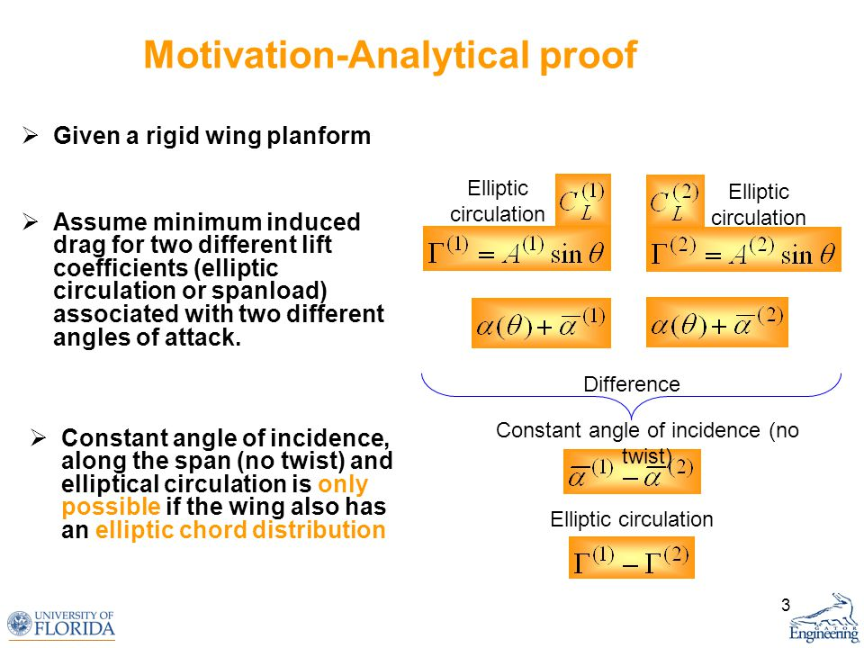 3 Motivation-Analytical proof Given a rigid wing planform Assume minimum induced drag for two different lift coefficients (elliptic circulation or spanload) associated with two different angles of attack.