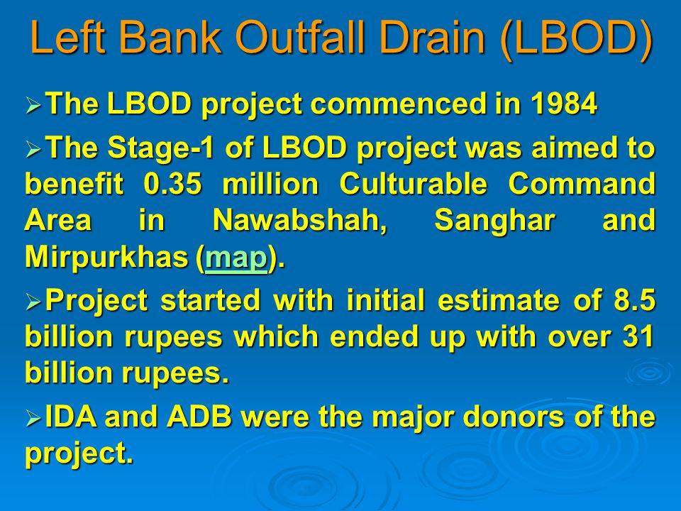 Project Finances (Dec 1997) Donor Agency Amount (m.