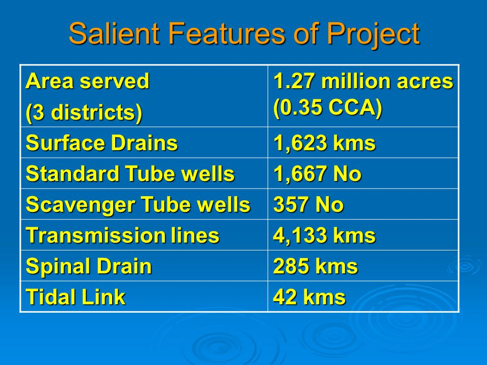 Left Bank Outfall Drain (LBOD) District of Badin was used as conduit for the Spinal Drain of the project for ultimate disposal to the Arabian Sea through a 42 kms long Tidal Link Canal.