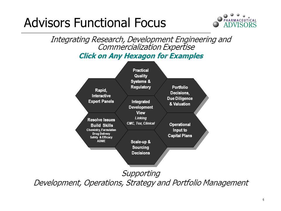 6 Rapid, Interactive Expert Panels Rapid, Interactive Expert Panels Practical Quality Systems & Regulatory Practical Quality Systems & Regulatory Reso