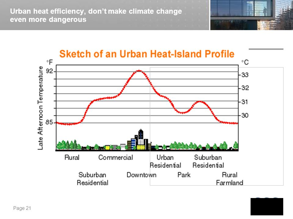 Page 21 Urban heat efficiency, dont make climate change even more dangerous