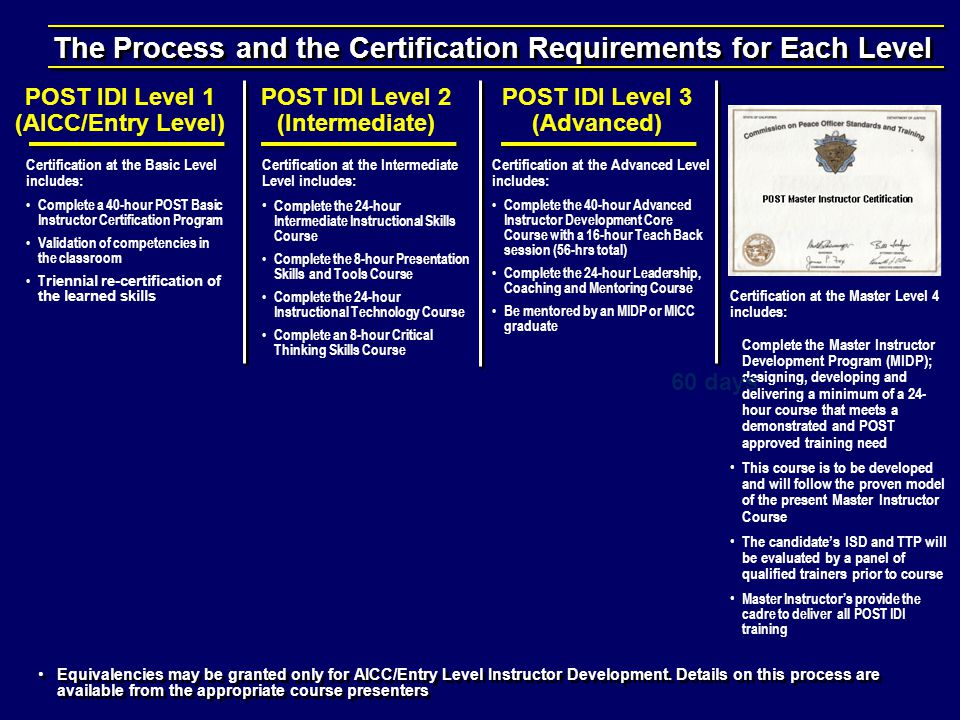 The Process and the Certification Requirements for Each Level Certification at the Basic Level includes: Complete a 40-hour POST Basic Instructor Certification Program Validation of competencies in the classroom T riennial re-certification of the learned skills Certification at the Intermediate Level includes: C omplete the 24-hour Intermediate Instructional Skills Course Complete the 8-hour Presentation Skills and Tools Course Complete the 24-hour Instructional Technology Course Complete an 8-hour Critical Thinking Skills Course Certification at the Advanced Level includes: Complete the 40-hour Advanced Instructor Development Core Course with a 16-hour Teach Back session (56-hrs total) Complete the 24-hour Leadership, Coaching and Mentoring Course Be mentored by an MIDP or MICC graduate Certification at the Master Level 4 includes: Complete the Master Instructor Development Program (MIDP); designing, developing and delivering a minimum of a 24- hour course that meets a demonstrated and POST approved training need This course is to be developed and will follow the proven model of the present Master Instructor Course The candidates ISD and TTP will be evaluated by a panel of qualified trainers prior to course Master Instructors provide the cadre to deliver all POST IDI training Equivalencies may be granted only for AICC/Entry Level Instructor Development.