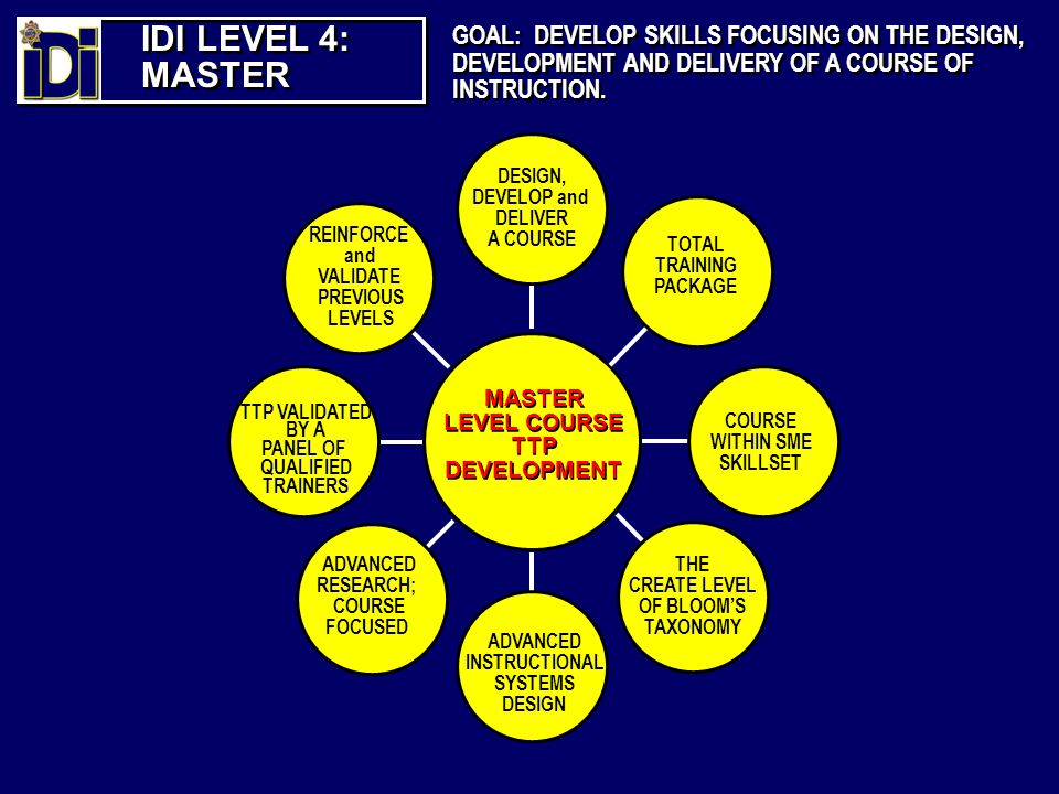 IDI LEVEL 4: MASTER GOAL: DEVELOP SKILLS FOCUSING ON THE DESIGN, DEVELOPMENT AND DELIVERY OF A COURSE OF INSTRUCTION.