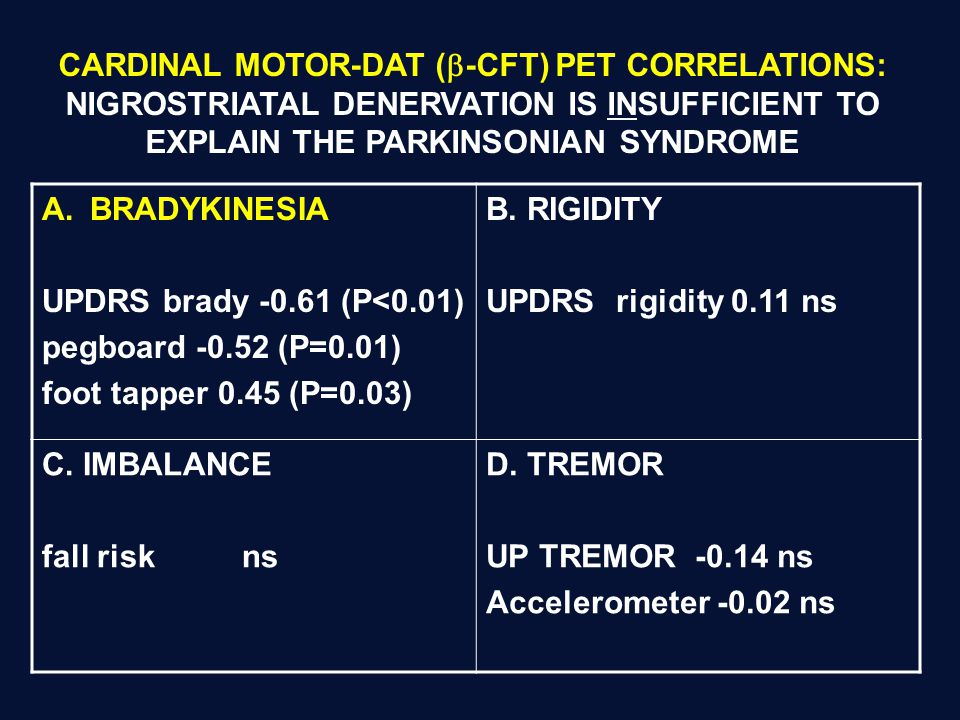 CARDINAL MOTOR-DAT ( -CFT) PET CORRELATIONS: NIGROSTRIATAL DENERVATION IS INSUFFICIENT TO EXPLAIN THE PARKINSONIAN SYNDROME A.BRADYKINESIA UPDRS brady