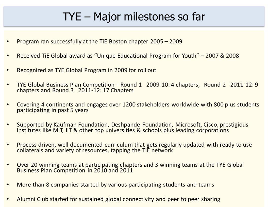 TYE – Major milestones so far