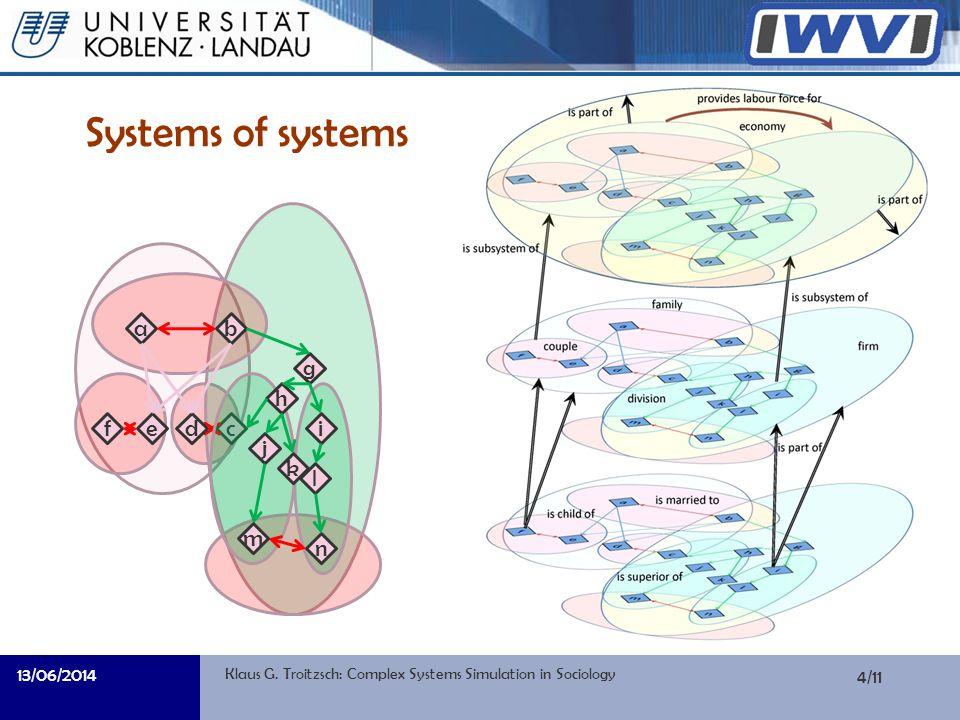 4/11 Informatik c Systems of systems a ed b f g h i k l j n m 13/06/2014 Klaus G.