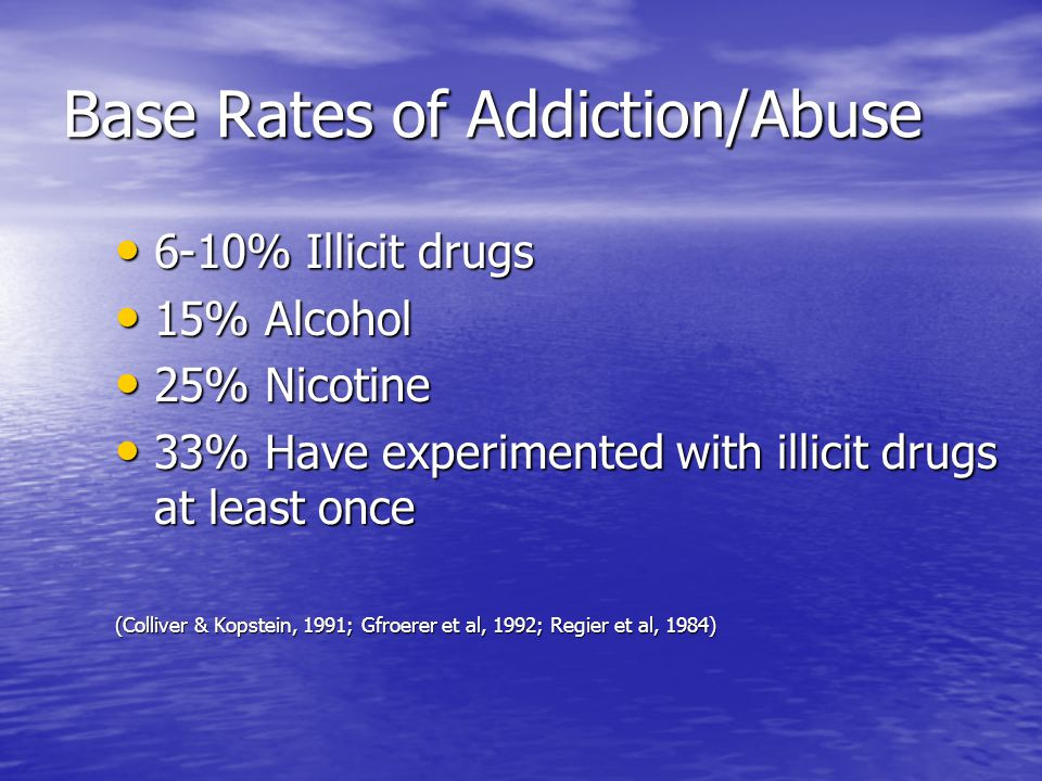Base Rates of Addiction/Abuse 6-10% Illicit drugs 6-10% Illicit drugs 15% Alcohol 15% Alcohol 25% Nicotine 25% Nicotine 33% Have experimented with illicit drugs at least once 33% Have experimented with illicit drugs at least once (Colliver & Kopstein, 1991; Gfroerer et al, 1992; Regier et al, 1984)