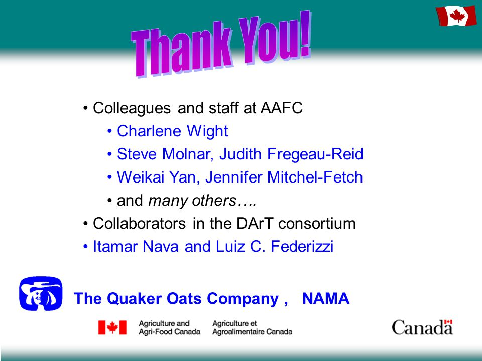 Colleagues and staff at AAFC Charlene Wight Steve Molnar, Judith Fregeau-Reid Weikai Yan, Jennifer Mitchel-Fetch and many others….