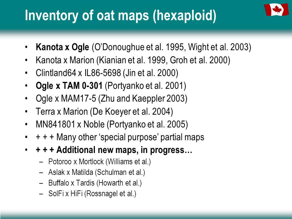 Inventory of oat maps (hexaploid) Kanota x Ogle (ODonoughue et al.