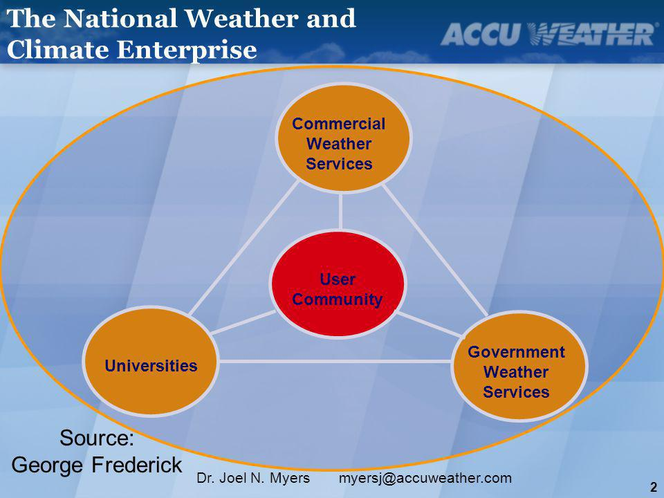 2 Dr. Joel N. Myers myersj@accuweather.com Commercial Weather Services Universities Government Weather Services User Community Source: George Frederic