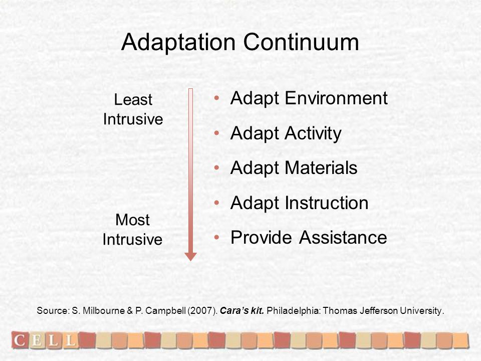 Most Intrusive Adaptation Continuum Adapt Environment Adapt Activity Adapt Materials Adapt Instruction Provide Assistance Source: S.