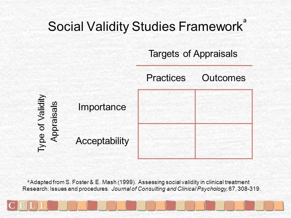 Social Validity Studies Framework PracticesOutcomes Type of Validity Appraisals Acceptability a Adapted from S.