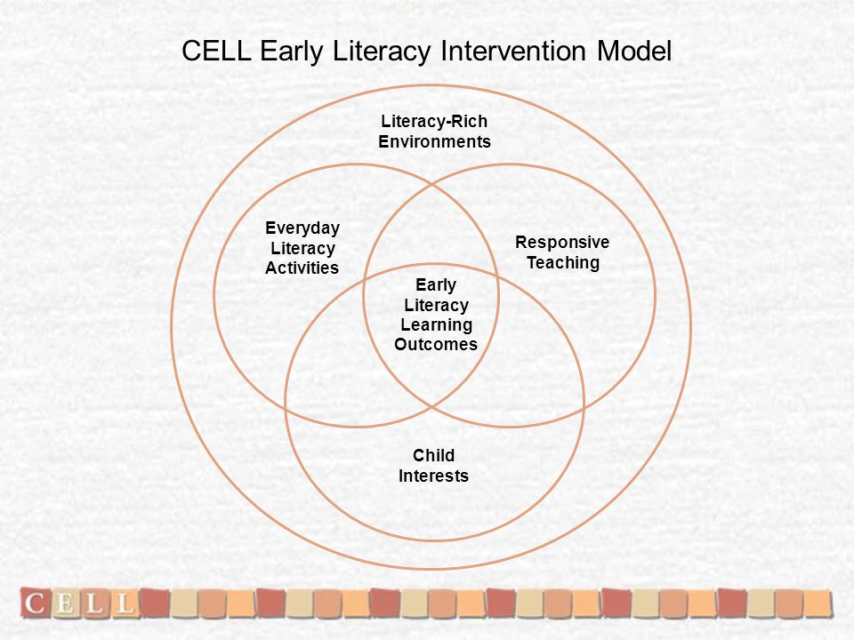 Evaluation Studies Focus on the completion of the CELL fidelity studies and the outcome studies of CELL practices.