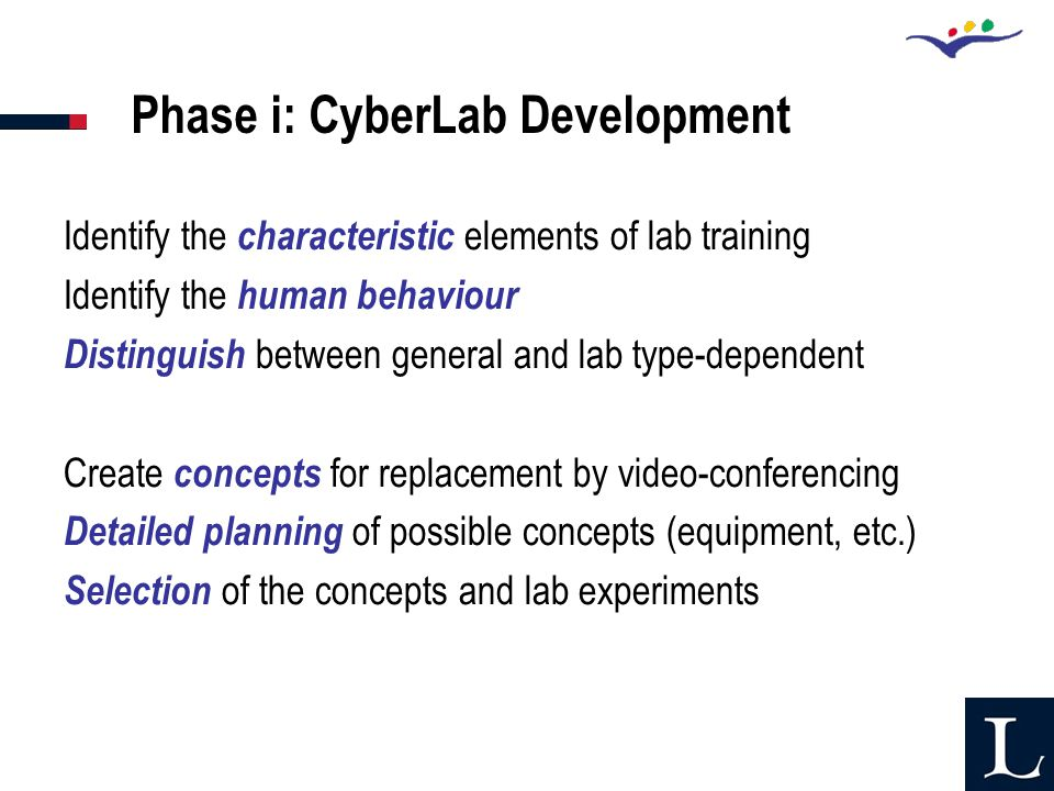 Phase i: CyberLab Development Identify the characteristic elements of lab training Identify the human behaviour Distinguish between general and lab ty