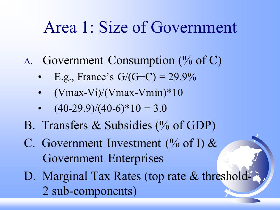 Area 1: Size of Government A.