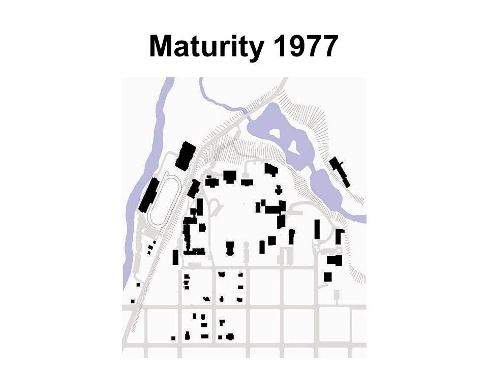 Maturity 1977