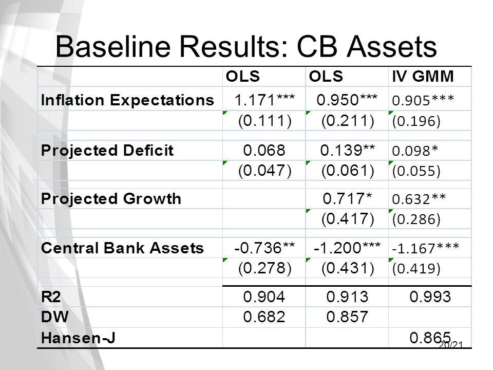 20/21 Baseline Results: CB Assets