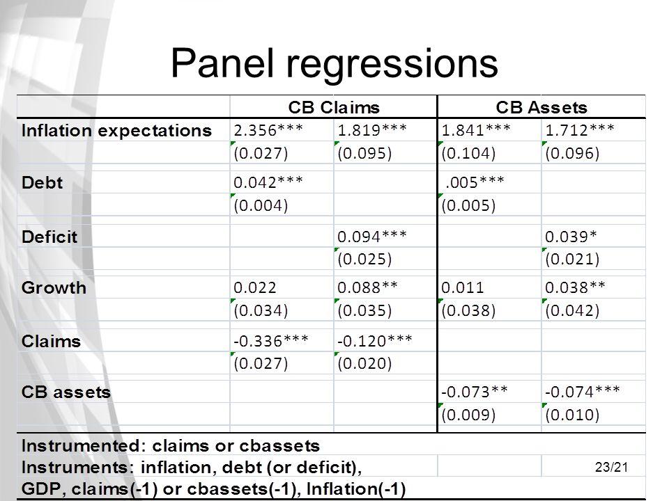 23/21 Panel regressions