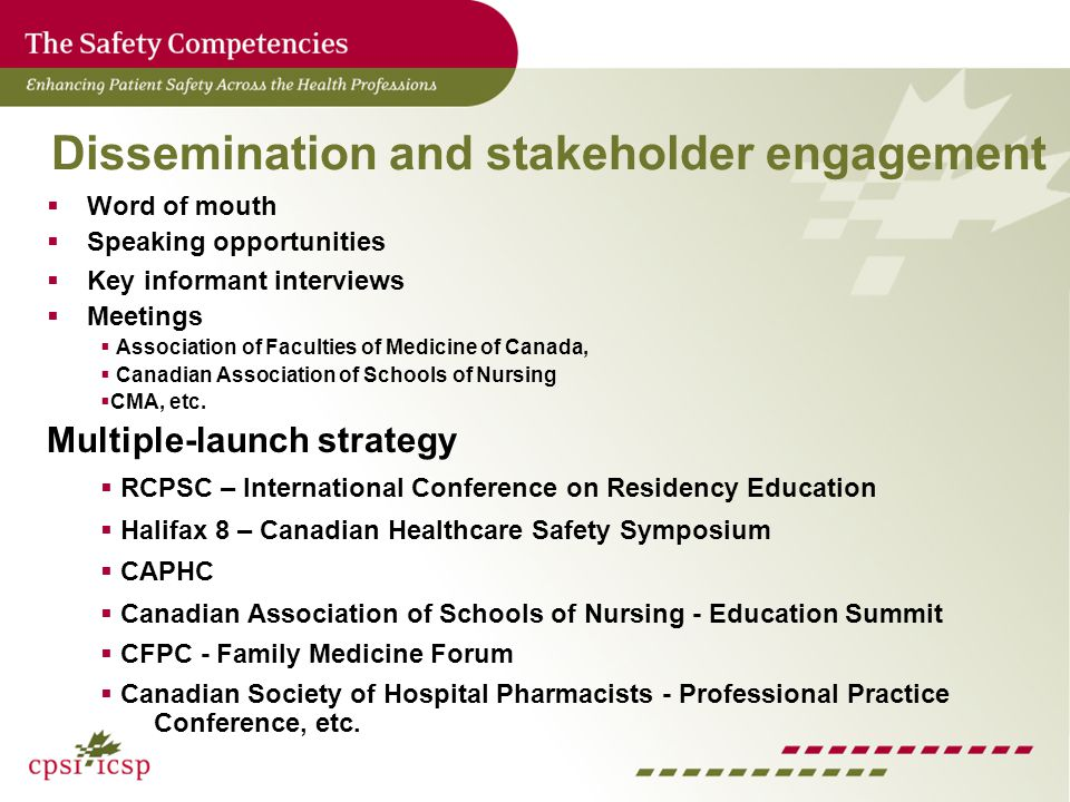 Dissemination and stakeholder engagement Word of mouth Speaking opportunities Key informant interviews Meetings Association of Faculties of Medicine of Canada, Canadian Association of Schools of Nursing CMA, etc.
