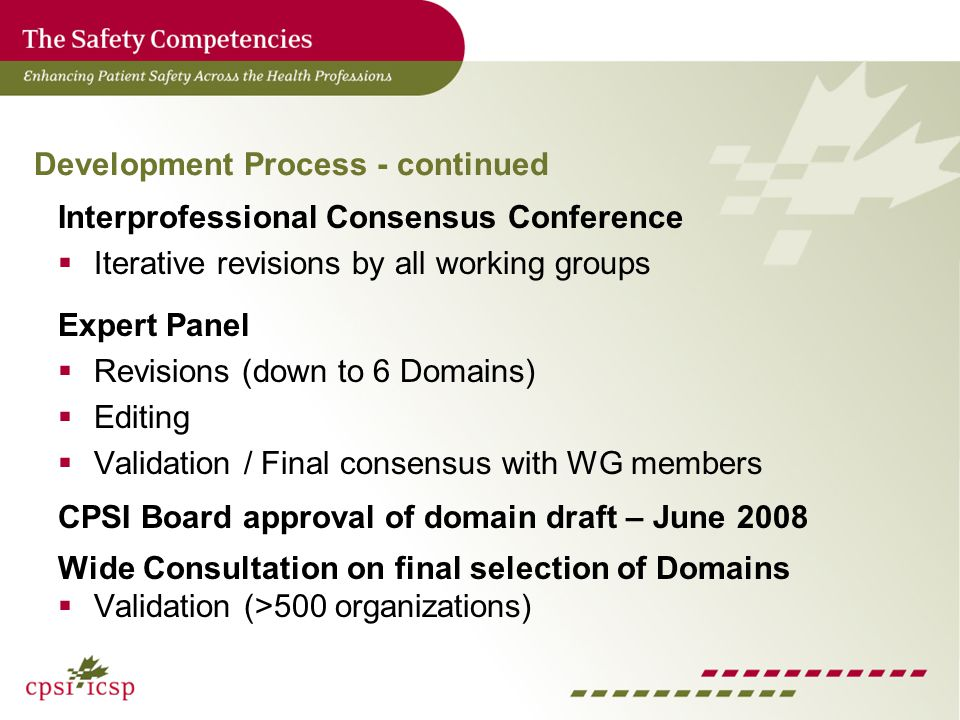 Interprofessional Consensus Conference Iterative revisions by all working groups Expert Panel Revisions (down to 6 Domains) Editing Validation / Final consensus with WG members CPSI Board approval of domain draft – June 2008 Wide Consultation on final selection of Domains Validation (>500 organizations) Development Process - continued