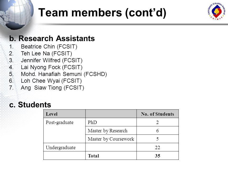 Team members (contd) b. Research Assistants 1.Beatrice Chin (FCSIT) 2.Teh Lee Na (FCSIT) 3.Jennifer Wilfred (FCSIT) 4.Lai Nyong Fock (FCSIT) 5.Mohd. H