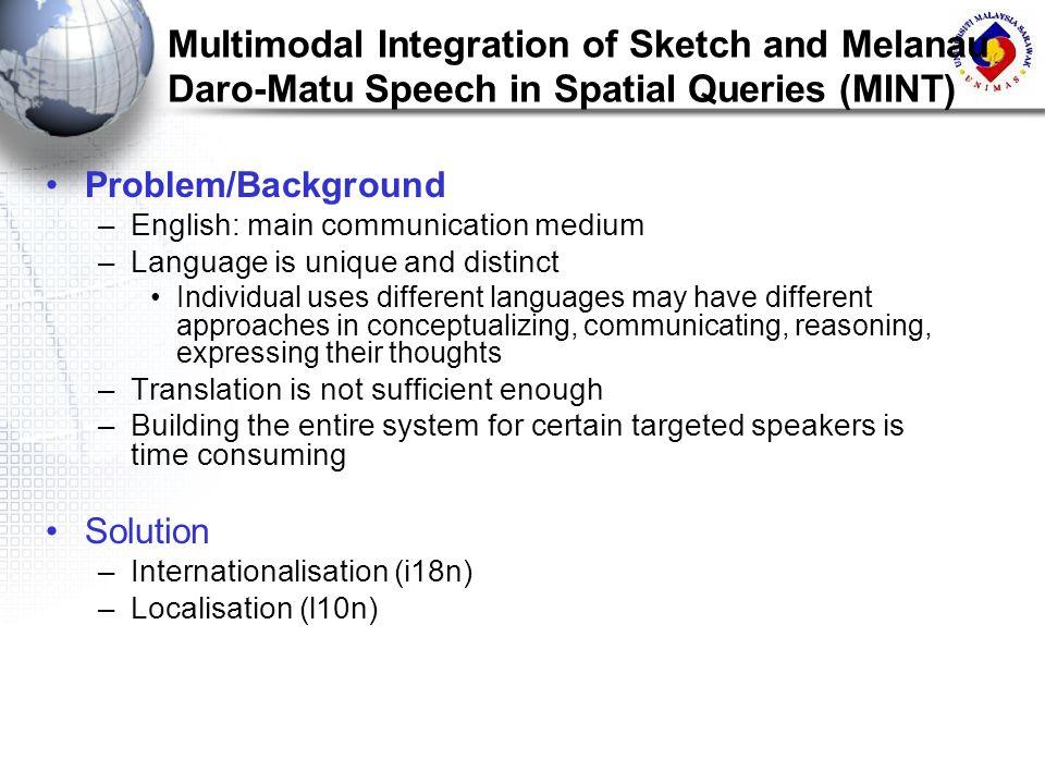 Multimodal Integration of Sketch and Melanau Daro-Matu Speech in Spatial Queries (MINT) Problem/Background –English: main communication medium –Langua