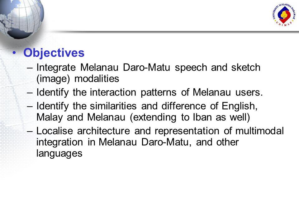 Objectives –Integrate Melanau Daro-Matu speech and sketch (image) modalities –Identify the interaction patterns of Melanau users. –Identify the simila