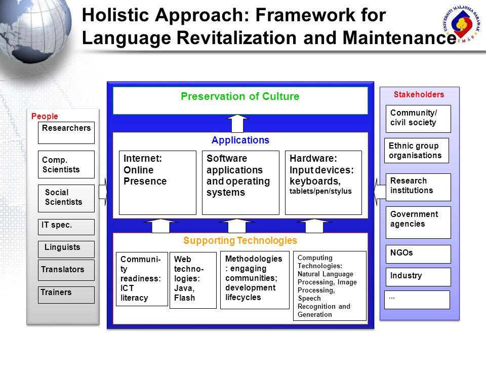 Holistic Approach: Framework for Language Revitalization and Maintenance People Preservation of Culture Applications Internet: Online Presence Softwar
