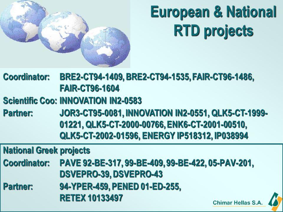 European & National RTD projects Coordinator:BRE2-CT94-1409, BRE2-CT94-1535, FAIR-CT96-1486, FAIR-CT96-1604 Scientific Coo:INNOVATION IN2-0583 Partner:JOR3-CT95-0081, INNOVATION IN2-0551, QLK5-CT-1999- 01221, QLK5-CT-2000-00766, ENK6-CT-2001-00510, QLK5-CT-2002-01596, ENERGY IP518312, IP038994 National Greek projects Coordinator:PAVE 92-BE-317, 99-BE-409, 99-BE-422, 05-PAV-201, DSVEPRO-39, DSVEPRO-43 Partner:94-YPER-459, PENED 01-ED-255, RETEX 10133497