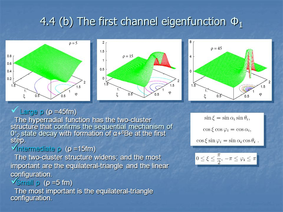 4.4 (b) The first channel eigenfunction Ф 1 Large ρ (ρ =45fm) The hyperradial function has the two-cluster structure that confirms the sequential mechanism of 0 + 2 state decay with formation of α+ 8 Be at the first step.