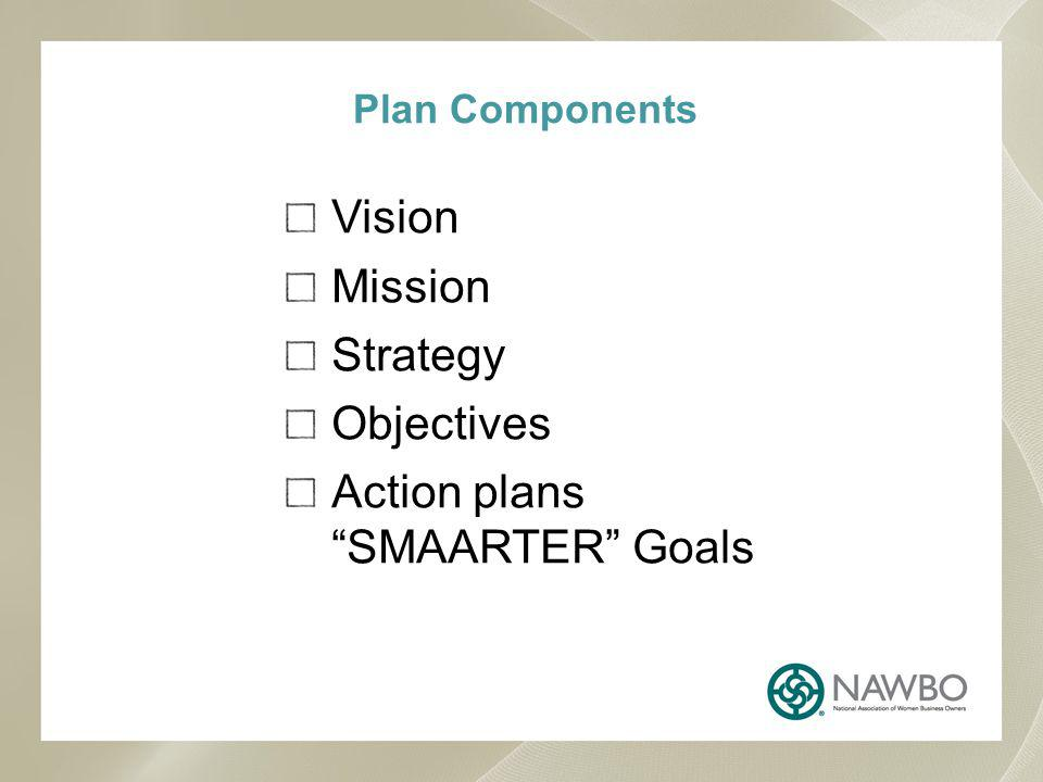 Vision Mission Strategy Objectives Action plans SMAARTER Goals Plan Components