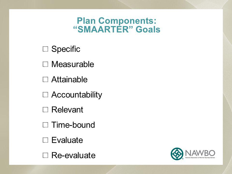 Specific Measurable Attainable Accountability Relevant Time-bound Evaluate Re-evaluate Plan Components: SMAARTER Goals
