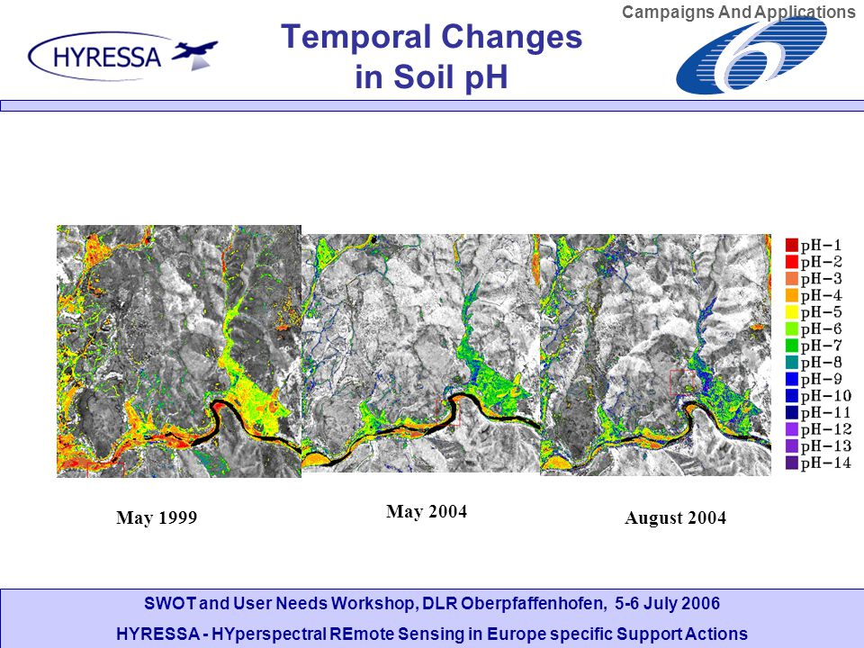 SWOT and User Needs Workshop, DLR Oberpfaffenhofen, 5-6 July 2006 HYRESSA - HYperspectral REmote Sensing in Europe specific Support Actions May 1999 May 2004 August 2004 Campaigns And Applications Temporal Changes in Soil pH