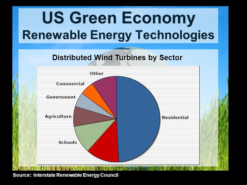 Distributed Wind Turbines by Sector Source: Interstate Renewable Energy Council US Green Economy Renewable Energy Technologies