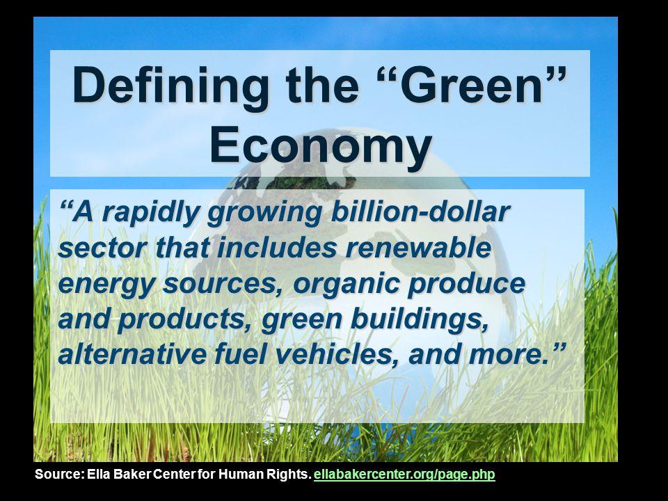 US Energy Consumption – Renewable Energy Sources Source: Energy Information Administration.