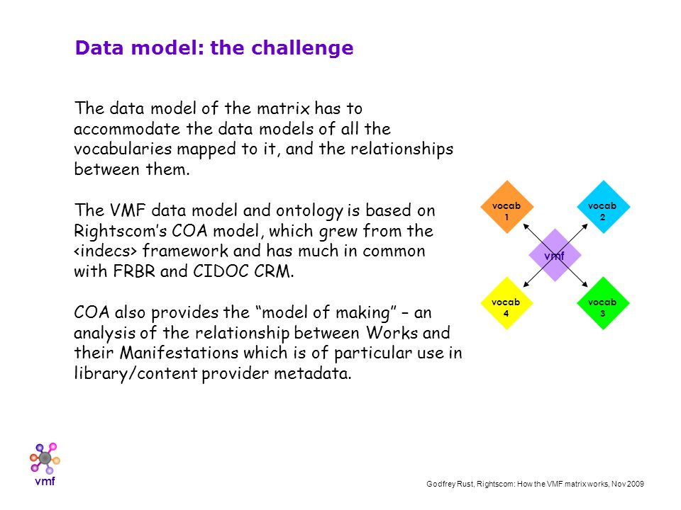 vmf Godfrey Rust, Rightscom: How the VMF matrix works, Nov 2009 The data model of the matrix has to accommodate the data models of all the vocabularies mapped to it, and the relationships between them.