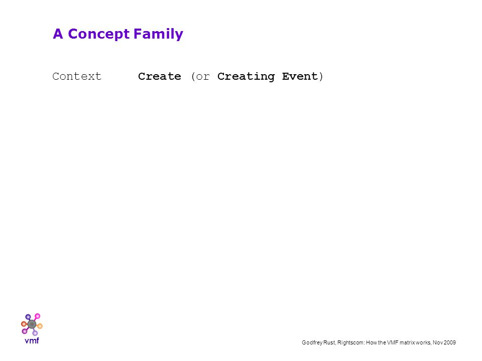 vmf Godfrey Rust, Rightscom: How the VMF matrix works, Nov 2009 Context Create (or Creating Event) A Concept Family