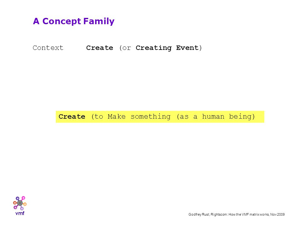 vmf Godfrey Rust, Rightscom: How the VMF matrix works, Nov 2009 Context Create (or Creating Event) A Concept Family Create (to Make something (as a human being)