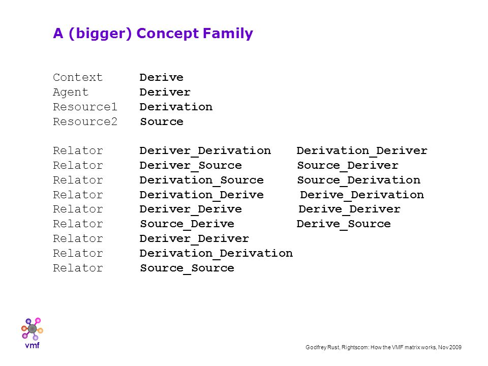 vmf Godfrey Rust, Rightscom: How the VMF matrix works, Nov 2009 Context Derive Agent Deriver Resource1 Derivation Resource2 Source Relator Deriver_DerivationDerivation_Deriver Relator Deriver_SourceSource_Deriver Relator Derivation_Source Source_Derivation Relator Derivation_Derive Derive_Derivation Relator Deriver_Derive Derive_Deriver Relator Source_DeriveDerive_Source Relator Deriver_Deriver Relator Derivation_Derivation Relator Source_Source A (bigger) Concept Family