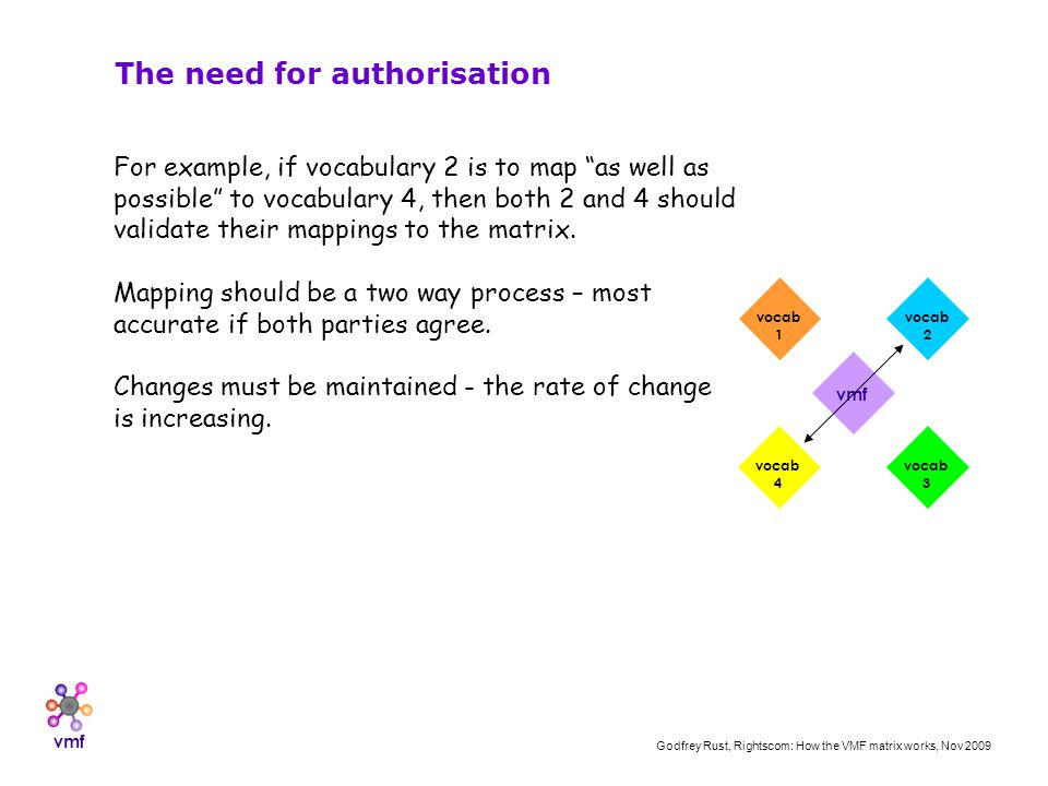 vmf Godfrey Rust, Rightscom: How the VMF matrix works, Nov 2009 The need for authorisation vmf vocab 1 vocab 2 vocab 3 vocab 4 For example, if vocabulary 2 is to map as well as possible to vocabulary 4, then both 2 and 4 should validate their mappings to the matrix.